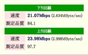 Netspeed WindowsXP EditMTU