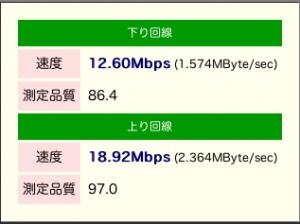 Netspeed before SetRWS